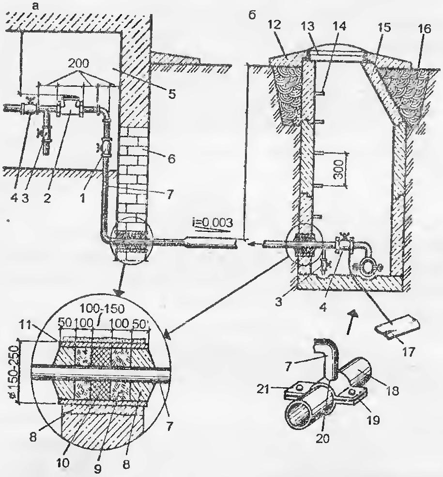 монтаж водопровода для частного дома