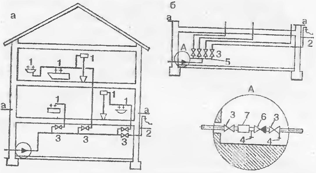 Схема питьевого водопровода: